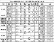 唐河县人民医院2020年4月6日—4月12日门诊医生坐诊时间一览表