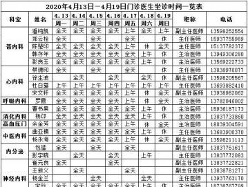 唐河县人民医院2020年4月13日—4月19日门诊医生坐诊时间一览表