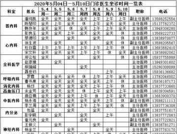 唐河县人民医院2020年5月4日—5月10日门诊医生坐诊时间一览表