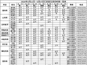 唐河县人民医院2020年5月11日—5月17日门诊医生坐诊时间一览表
