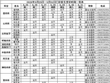 唐河县人民医院2020年5月25日—5月31日门诊医生坐诊时间一览表