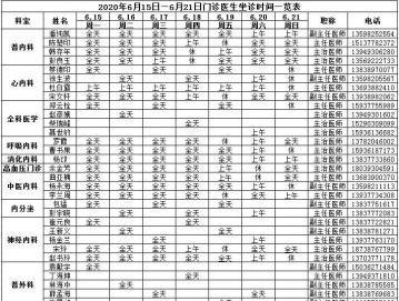 唐河县人民医院2020年6月15日—6月21日门诊医生坐诊时间一览表